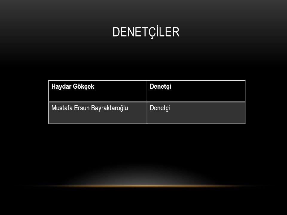 DENETÇİLER Haydar GökçekDenetçi Mustafa Ersun BayraktaroğluDenetçi