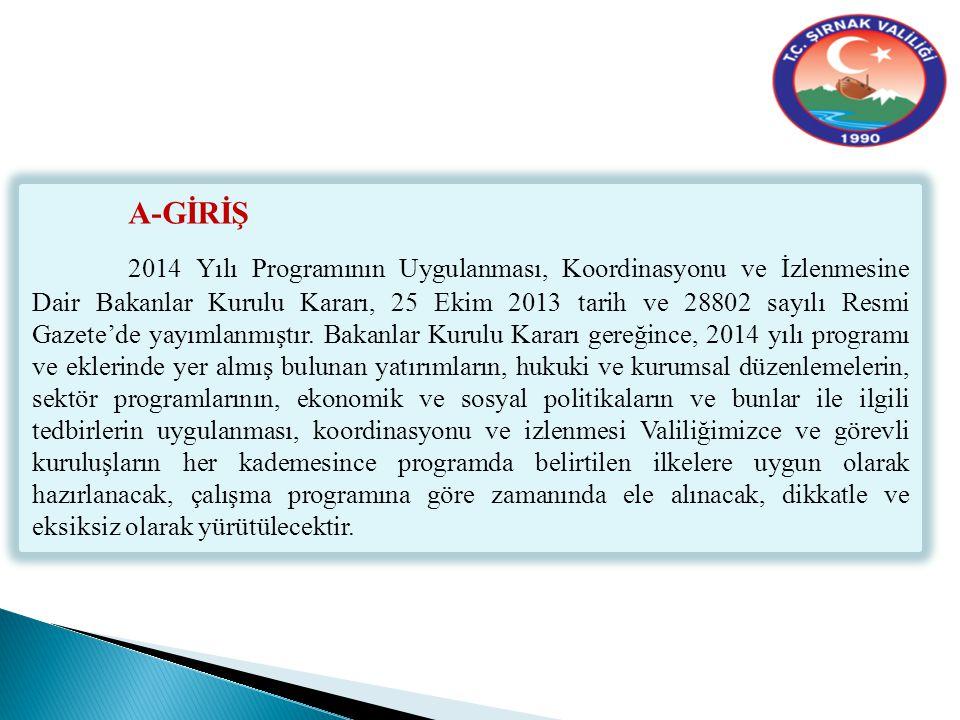 A-GİRİŞ 2014 Yılı Programının Uygulanması, Koordinasyonu ve İzlenmesine Dair Bakanlar Kurulu Kararı, 25 Ekim 2013 tarih ve 28802 sayılı Resmi Gazete'de yayımlanmıştır.