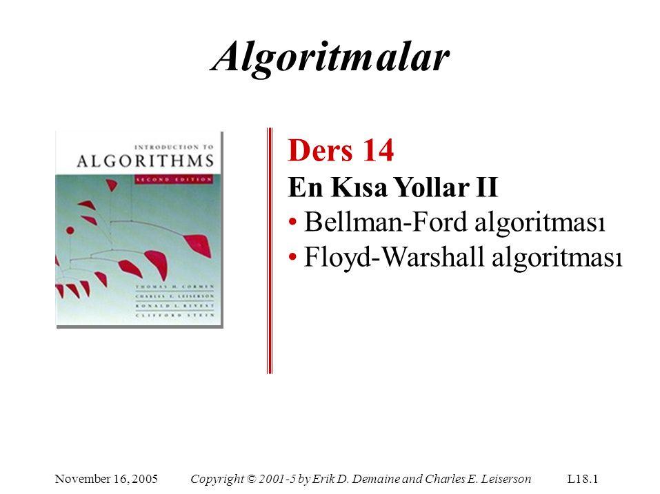Bellman-Ford örneği D DD1DD1 1 C CC2CC2 November 16, 2005Copyright © 2001-5 by Erik D.