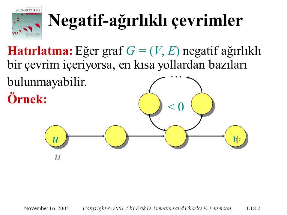 Negatif-ağırlıklı çevrimler Hatırlatma: Eğer graf G = (V, E) negatif ağırlıklı bir çevrim içeriyorsa, en kısa yollardan bazıları bulunmayabilir.