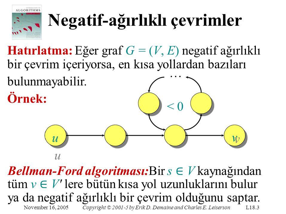 Bellman-Ford algoritması d[s] ← 0 for each v ∈ V – {s} do(yap) d[v] ← ∞ ilklendirme for i ← 1 to |V| – 1 do for each edge (u, v) ∈ E do if d[v] > d[u] + w(u, v) then d[v] ← d[u] + w(u, v) for each edge (u, v) ∈ E do if d[v] > d[u] + w(u, v) November 16, 2005Copyright © 2001-5 by Erik D.