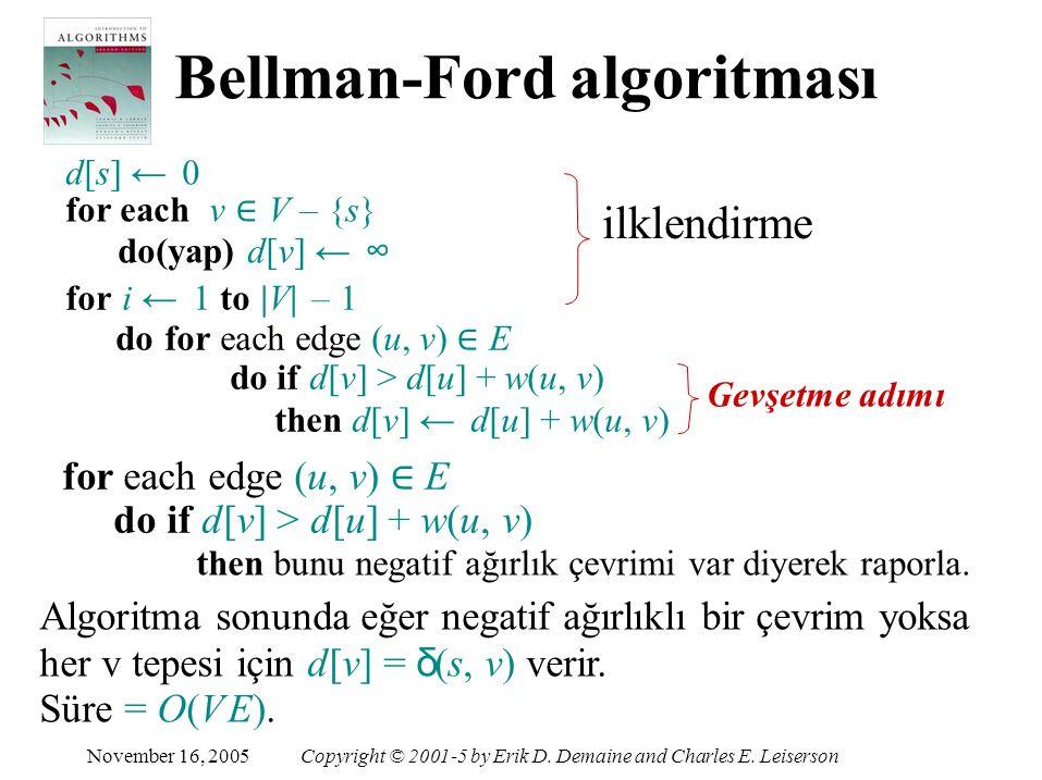 Bellman-Ford örneği D −2 1 C CC2CC2 November 16, 2005Copyright © 2001-5 by Erik D.