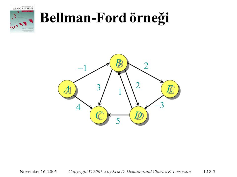 Bellman-Ford örneği A November 16, 2005Copyright © 2001-5 by Erik D. Demaine and Charles E. LeisersonL18.5 B E CD –1 4 1 2 –3 2 5 3