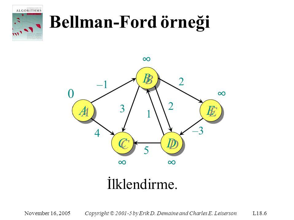 Bellman-Ford örneği ∞ 1 November 16, 2005Copyright © 2001-5 by Erik D.