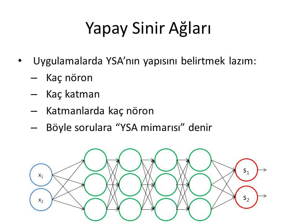 """Yapay Sinir Ağları Uygulamalarda YSA'nın yapısını belirtmek lazım: – Kaç nöron – Kaç katman – Katmanlarda kaç nöron – Böyle sorulara """"YSA mimarısı"""" de"""