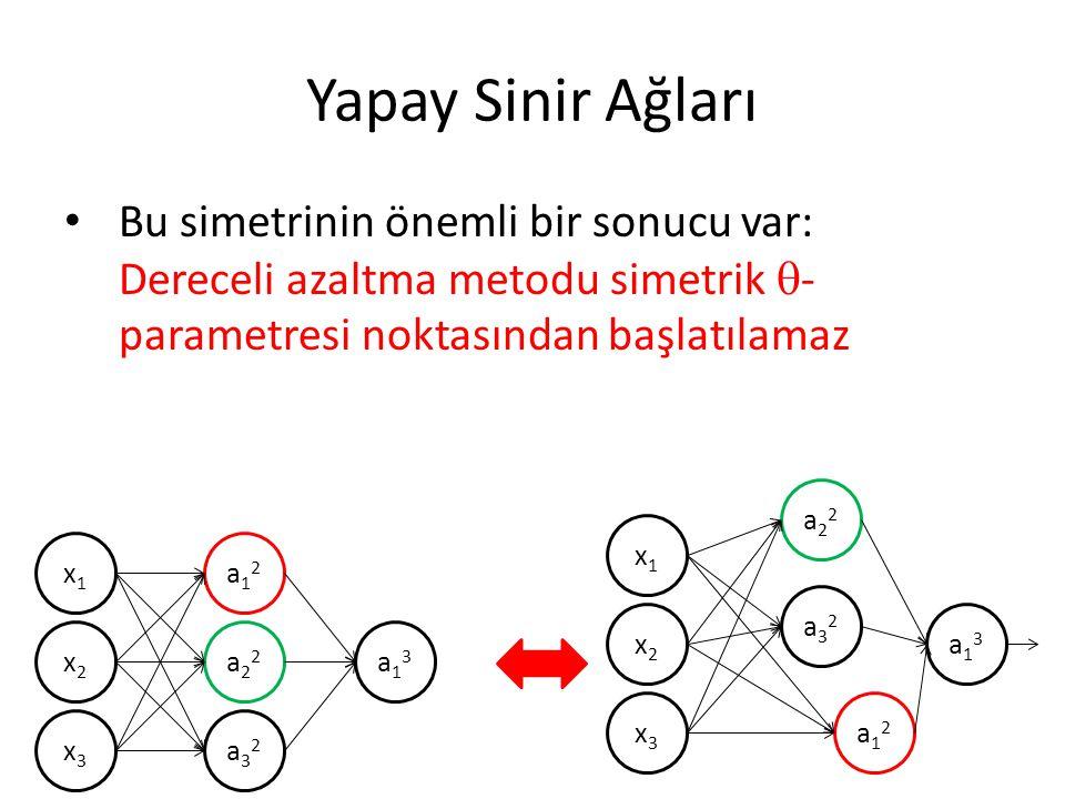 Yapay Sinir Ağları Bu simetrinin önemli bir sonucu var: Dereceli azaltma metodu simetrik  - parametresi noktasından başlatılamaz x1x1 x2x2 x3x3 a12a1