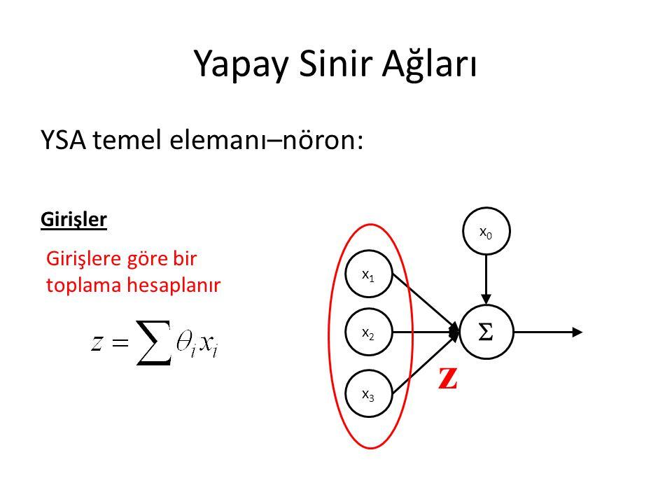 Yapay Sinir Ağları YSA temel elemanı–nöron:  x1x1 x2x2 x3x3 x0x0 Girişlere göre bir toplama hesaplanır Girişler z