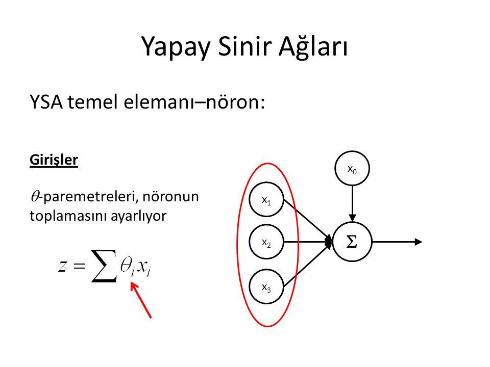 Yapay Sinir Ağları YSA temel elemanı–nöron:  x1x1 x2x2 x3x3 x0x0 Girişler  -paremetreleri, nöronun toplamasını ayarlıyor