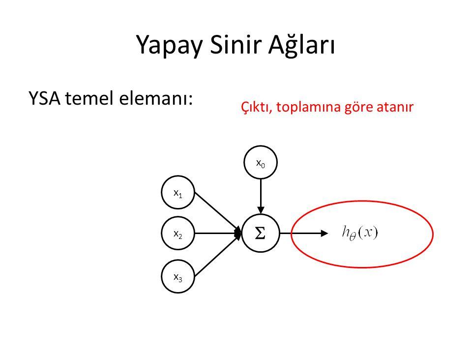 Yapay Sinir Ağları YSA temel elemanı:  x1x1 x2x2 x3x3 x0x0 Çıktı, toplamına göre atanır