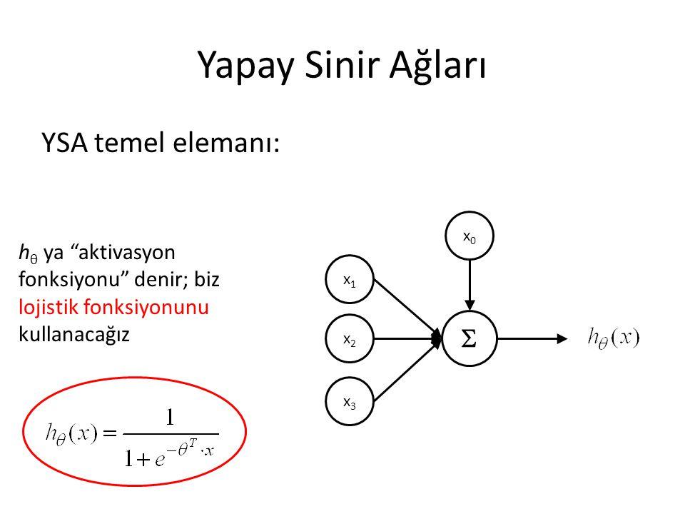 """Yapay Sinir Ağları YSA temel elemanı:  x1x1 x2x2 x3x3 x0x0 h θ ya """"aktivasyon fonksiyonu"""" denir; biz lojistik fonksiyonunu kullanacağız"""