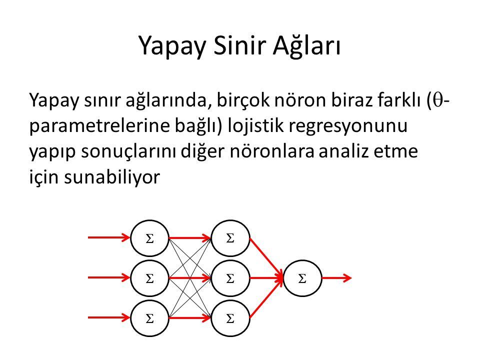 Yapay Sinir Ağları Yapay sınır ağlarında, birçok nöron biraz farklı (  - parametrelerine bağlı) lojistik regresyonunu yapıp sonuçlarını diğer nöronla