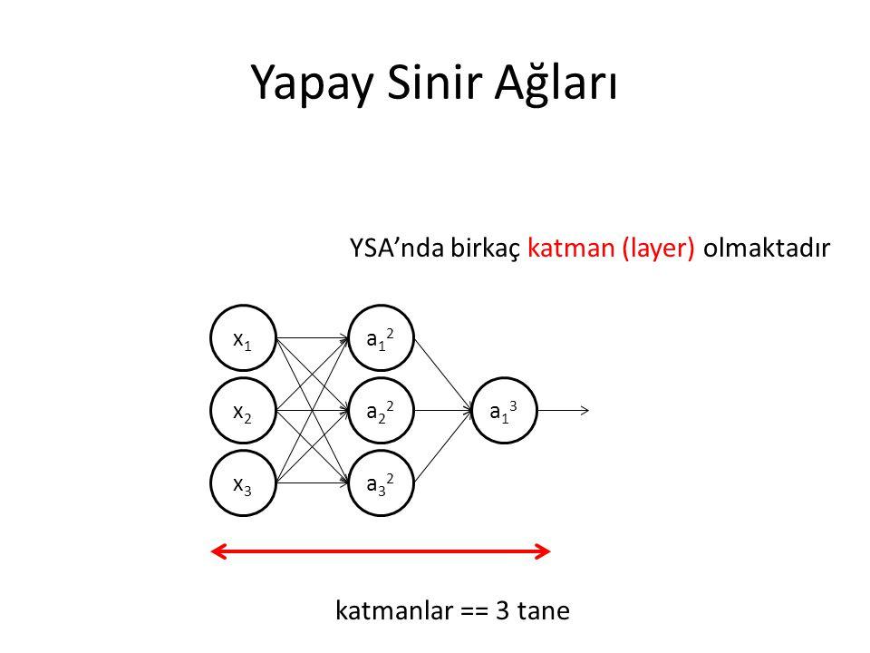 Yapay Sinir Ağları x1x1 x2x2 x3x3 a12a12 a22a22 a32a32 a13a13 YSA'nda birkaç katman (layer) olmaktadır katmanlar == 3 tane