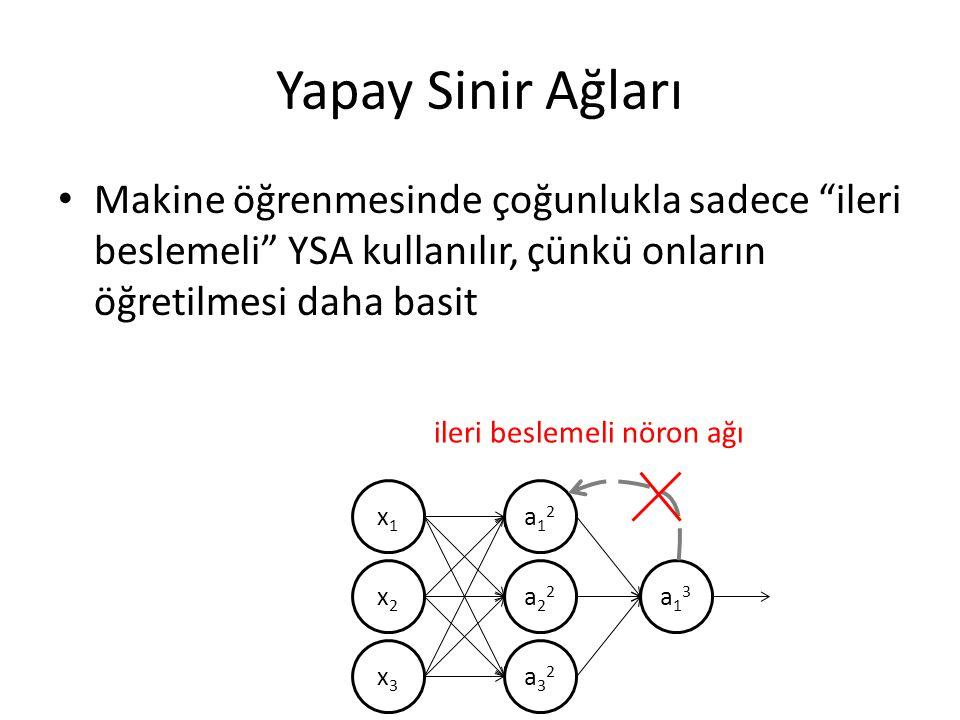 """Yapay Sinir Ağları Makine öğrenmesinde çoğunlukla sadece """"ileri beslemeli"""" YSA kullanılır, çünkü onların öğretilmesi daha basit x1x1 x2x2 x3x3 a12a12"""