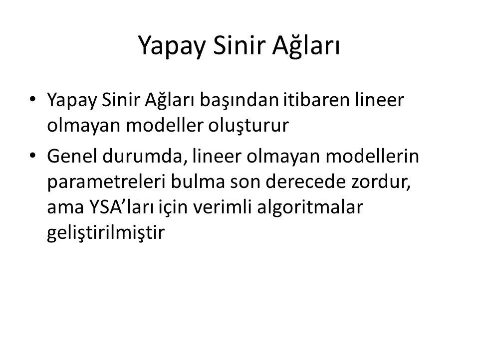 Yapay Sinir Ağları YSA simetri sorunu: gızlı elemanların numaralandırma herhangi bir şekilde olabilir Farklı numaralandırma sonuca hiç bir şekilde etki edemez; sadece nöronların sayıları değiştiyse, YSA değişmez x1x1 x2x2 x3x3 a12a12 a22a22 a32a32 a13a13 x1x1 x2x2 x3x3 a12a12 a22a22 a32a32 a13a13