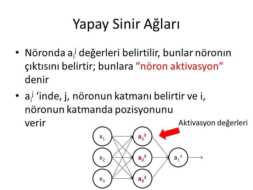 """Yapay Sinir Ağları Nöronda a i j değerleri belirtilir, bunlar nöronın çıktısını belirtir; bunlara """"nöron aktivasyon"""" denir a i j 'inde, j, nöronun kat"""