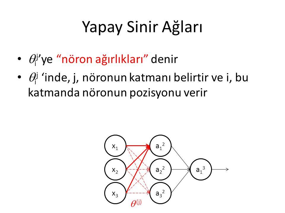 """Yapay Sinir Ağları  i j 'ye """"nöron ağırlıkları"""" denir  i j 'inde, j, nöronun katmanı belirtir ve i, bu katmanda nöronun pozisyonu verir x1x1 x2x2 x3"""