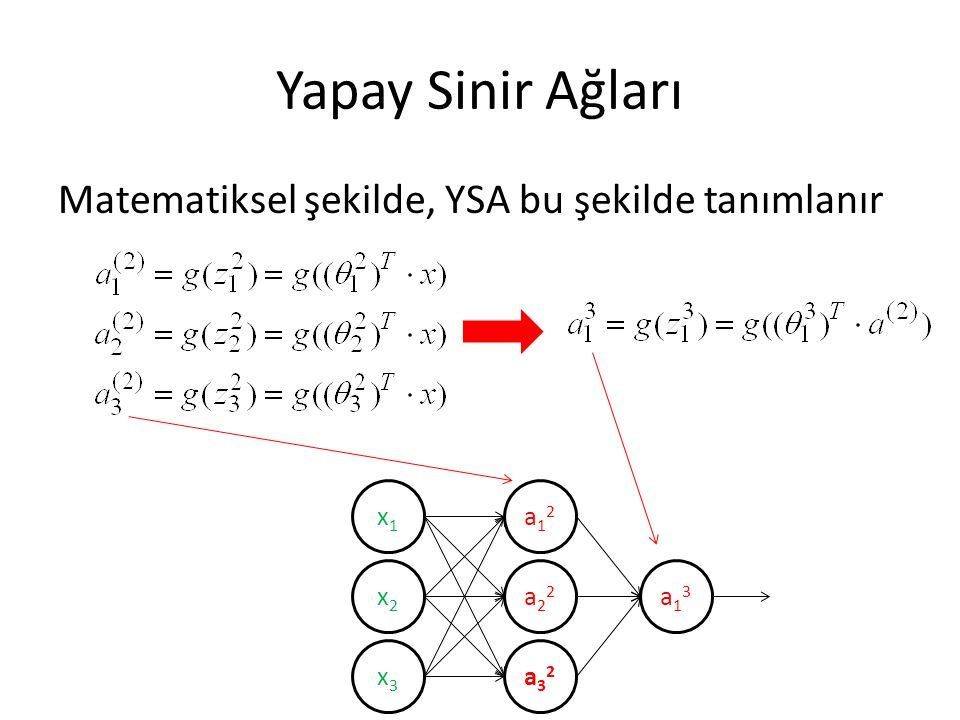 Yapay Sinir Ağları Matematiksel şekilde, YSA bu şekilde tanımlanır x1x1 x2x2 x3x3 a12a12 a22a22 a32a32 a13a13