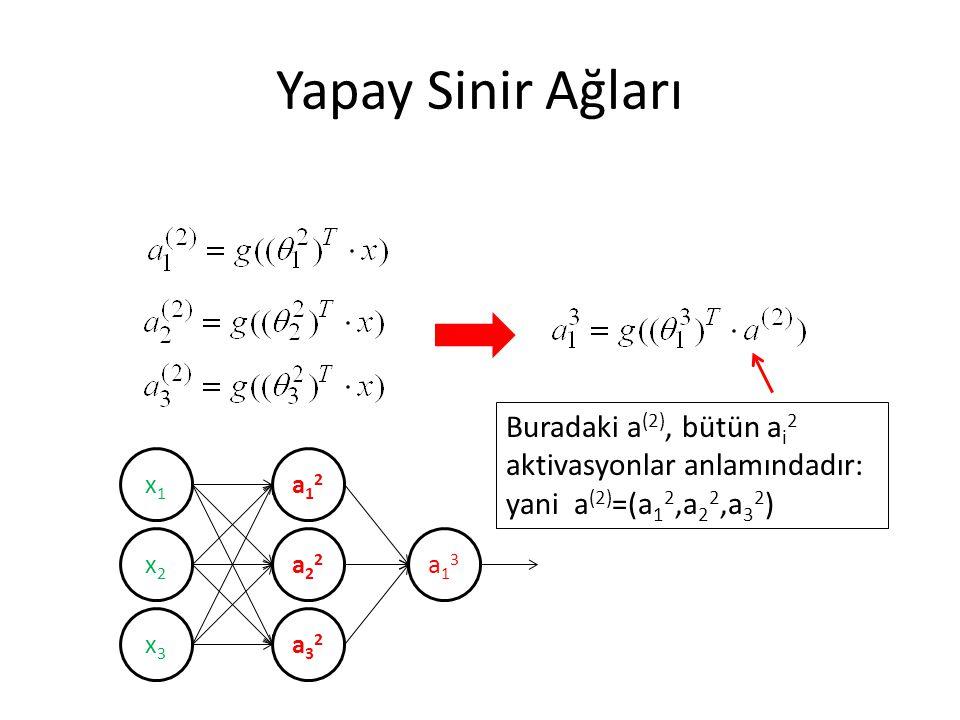 Yapay Sinir Ağları Buradaki a (2), bütün a i 2 aktivasyonlar anlamındadır: yani a (2) =(a 1 2,a 2 2,a 3 2 ) x1x1 x2x2 x3x3 a12a12 a22a22 a32a32 a13a13