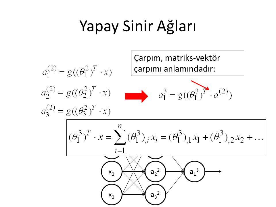 Yapay Sinir Ağları x1x1 x2x2 x3x3 a12a12 a22a22 a32a32 a13a13 Çarpım, matriks-vektör çarpımı anlamındadır:
