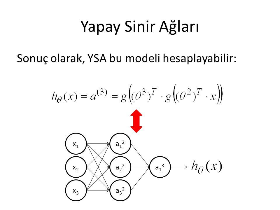 Yapay Sinir Ağları Sonuç olarak, YSA bu modeli hesaplayabilir: x1x1 x2x2 x3x3 a12a12 a22a22 a32a32 a13a13