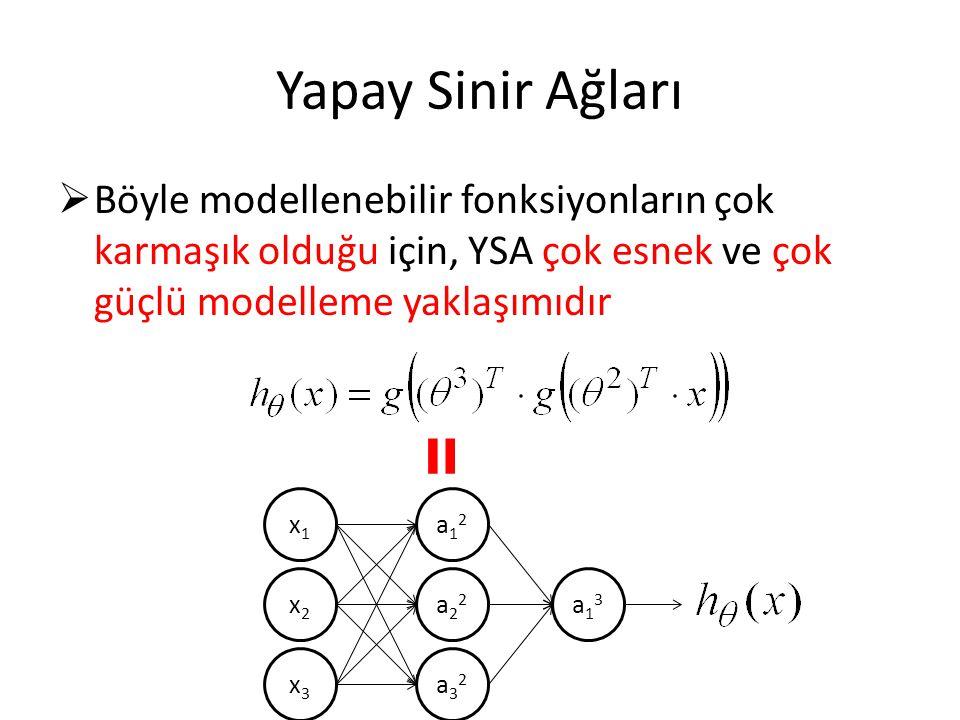 Yapay Sinir Ağları  Böyle modellenebilir fonksiyonların çok karmaşık olduğu için, YSA çok esnek ve çok güçlü modelleme yaklaşımıdır x1x1 x2x2 x3x3 a1