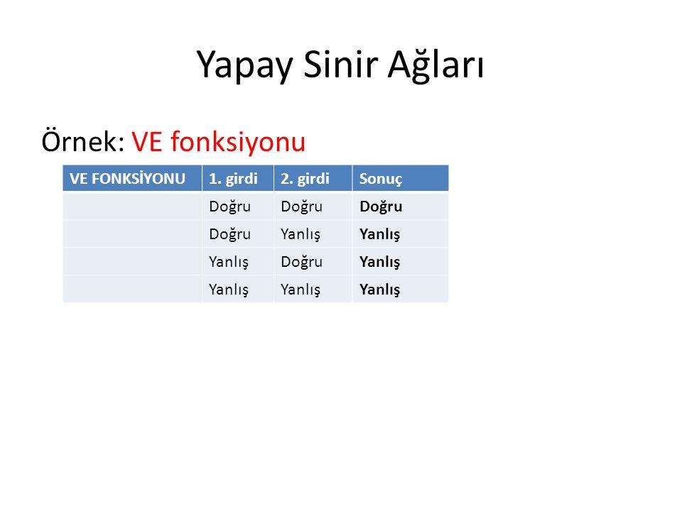 Yapay Sinir Ağları Örnek: VE fonksiyonu VE FONKSİYONU1. girdi2. girdiSonuç Doğru Yanlış DoğruYanlış