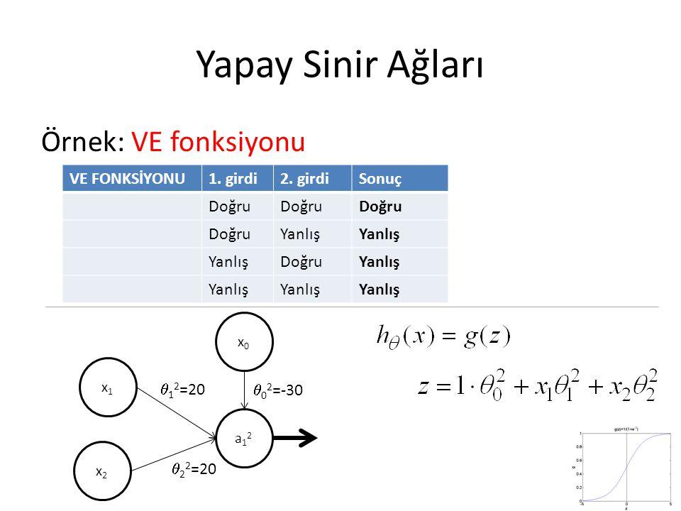 Yapay Sinir Ağları Örnek: VE fonksiyonu VE FONKSİYONU1. girdi2. girdiSonuç Doğru Yanlış DoğruYanlış x1x1 x2x2 a12a12 x0x0  1 2 =20  2 2 =20  0 2 =-