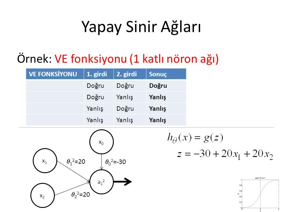 Yapay Sinir Ağları Örnek: VE fonksiyonu (1 katlı nöron ağı) VE FONKSİYONU1. girdi2. girdiSonuç Doğru Yanlış DoğruYanlış x1x1 x2x2 a12a12 x0x0  1 2 =2