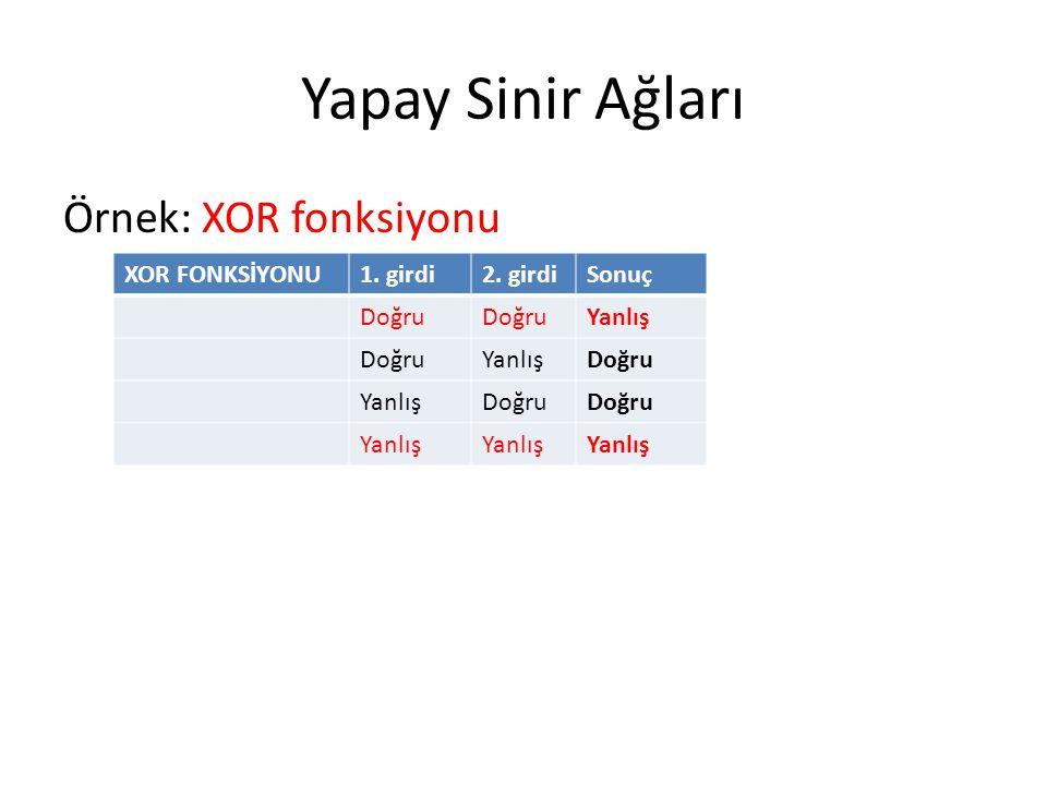 Yapay Sinir Ağları Örnek: XOR fonksiyonu XOR FONKSİYONU1. girdi2. girdiSonuç Doğru Yanlış DoğruYanlışDoğru YanlışDoğru Yanlış