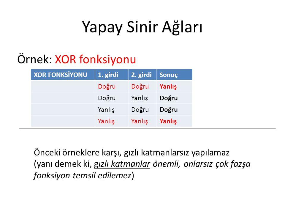 Yapay Sinir Ağları Örnek: XOR fonksiyonu XOR FONKSİYONU1. girdi2. girdiSonuç Doğru Yanlış DoğruYanlışDoğru YanlışDoğru Yanlış Önceki örneklere karşı,
