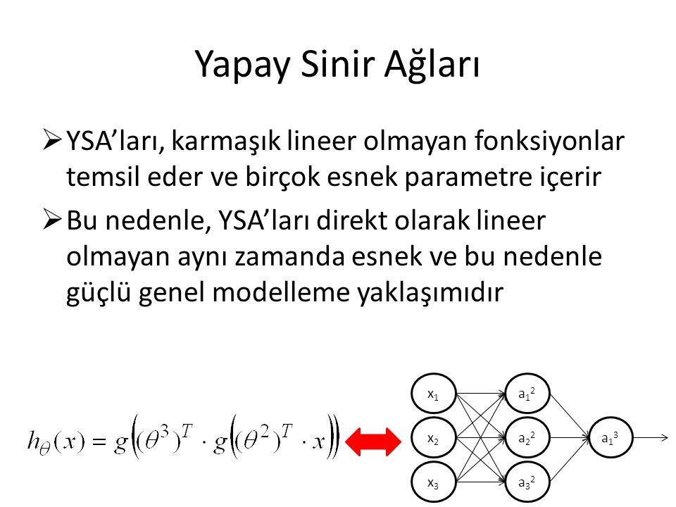 Yapay Sinir Ağları  YSA'ları, karmaşık lineer olmayan fonksiyonlar temsil eder ve birçok esnek parametre içerir  Bu nedenle, YSA'ları direkt olarak