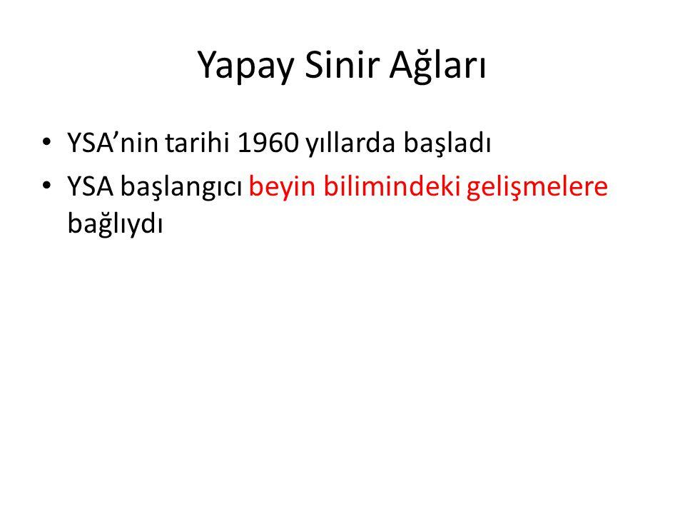 Yapay Sinir Ağları Örnek: x1x1 x2x2 x3x3 a12a12 a22a22 a32a32 a13a13 Bir basit YSA