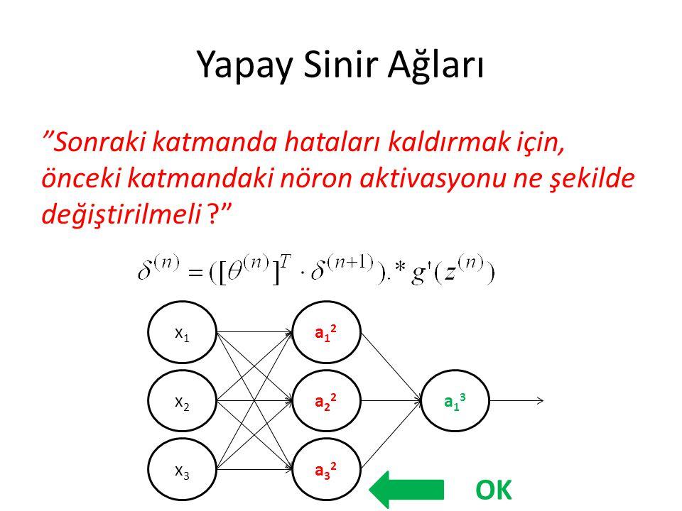 """Yapay Sinir Ağları """"Sonraki katmanda hataları kaldırmak için, önceki katmandaki nöron aktivasyonu ne şekilde değiştirilmeli ?"""" x1x1 x2x2 x3x3 a12a12 a"""
