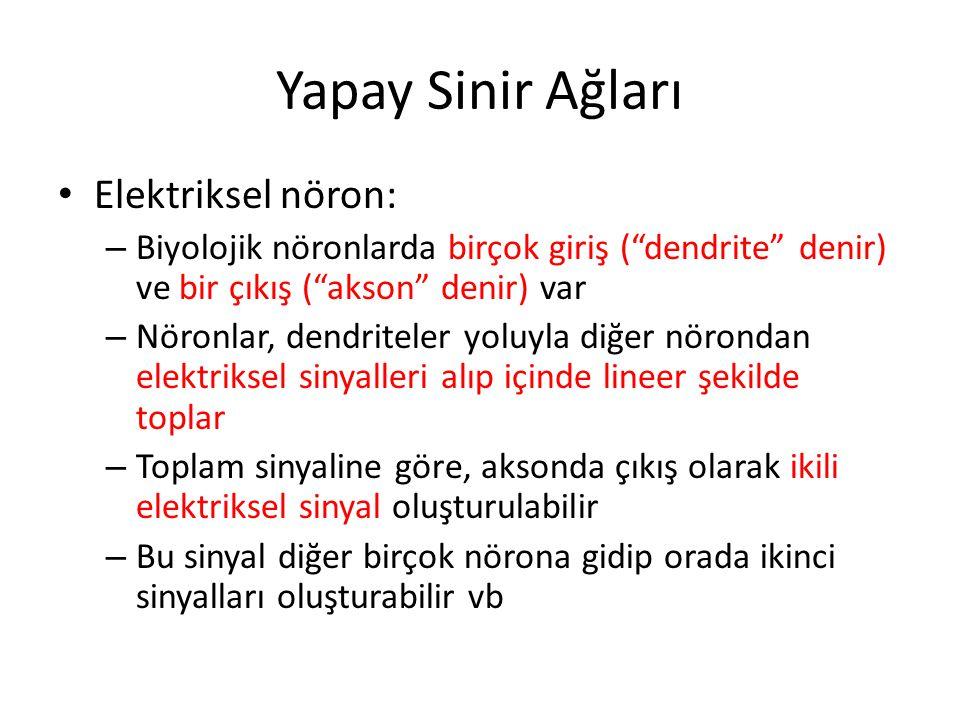 Yapay Sinir Ağları Örnek: VEYA fonksiyonu VEYA1.girdi2.