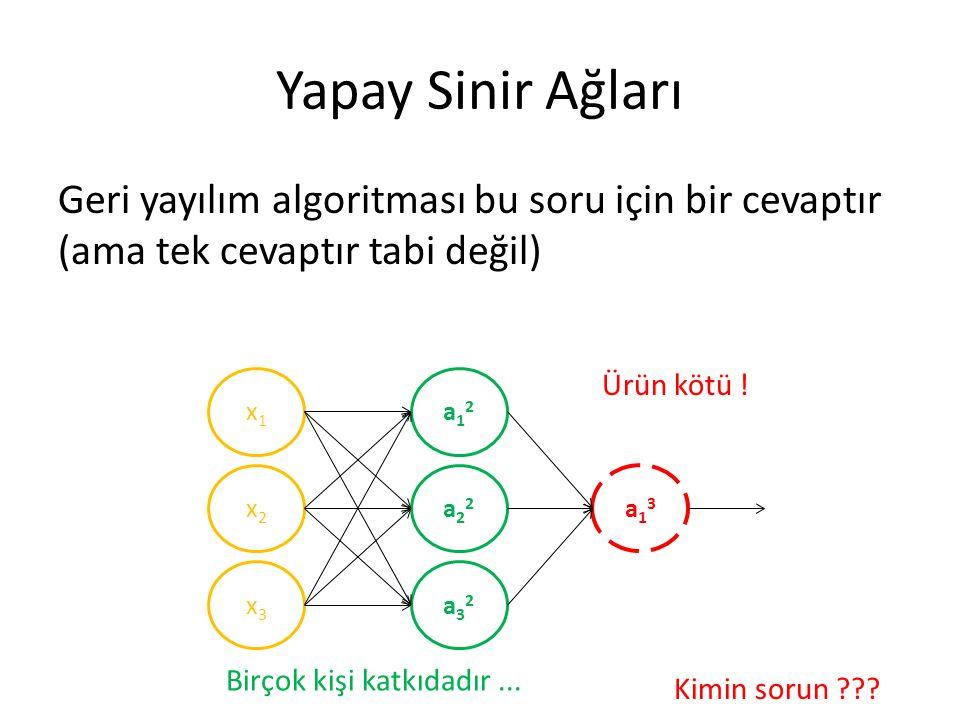 Yapay Sinir Ağları Geri yayılım algoritması bu soru için bir cevaptır (ama tek cevaptır tabi değil) x1x1 x2x2 x3x3 a12a12 a22a22 a32a32 a13a13 Ürün kö