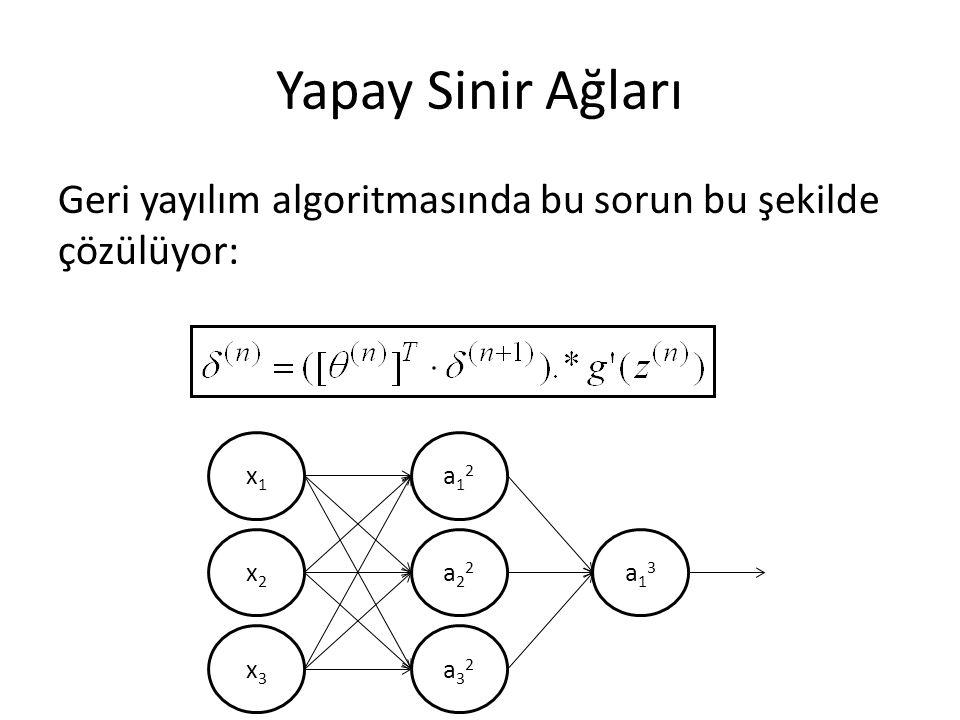 Yapay Sinir Ağları Geri yayılım algoritmasında bu sorun bu şekilde çözülüyor: x1x1 x2x2 x3x3 a12a12 a22a22 a32a32 a13a13