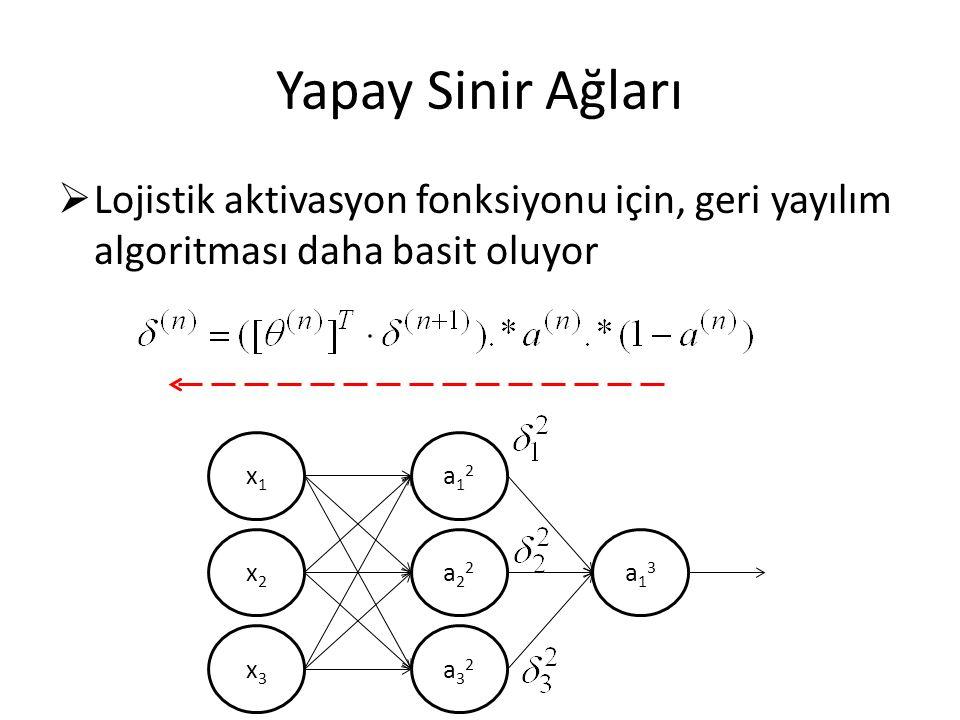 Yapay Sinir Ağları  Lojistik aktivasyon fonksiyonu için, geri yayılım algoritması daha basit oluyor x1x1 x2x2 x3x3 a12a12 a22a22 a32a32 a13a13