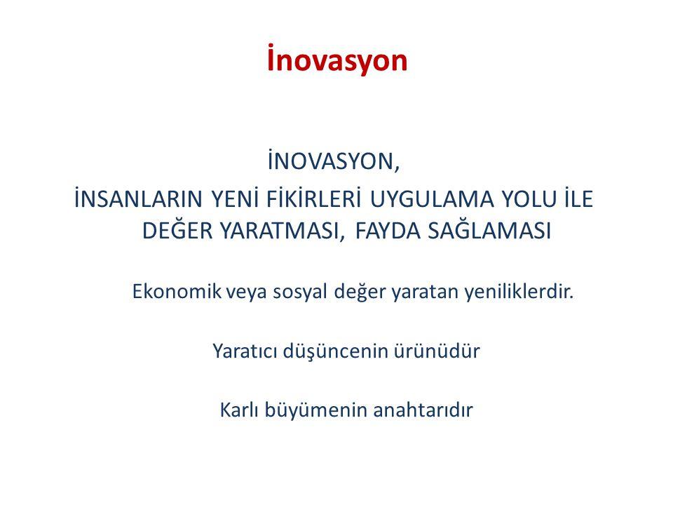 İnovasyon İNOVASYON, İNSANLARIN YENİ FİKİRLERİ UYGULAMA YOLU İLE DEĞER YARATMASI, FAYDA SAĞLAMASI Ekonomik veya sosyal değer yaratan yeniliklerdir.