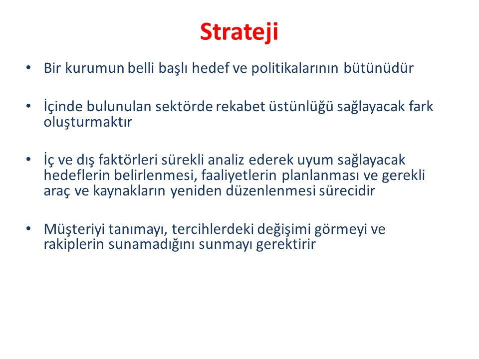 Strateji Bir kurumun belli başlı hedef ve politikalarının bütünüdür İçinde bulunulan sektörde rekabet üstünlüğü sağlayacak fark oluşturmaktır İç ve dı