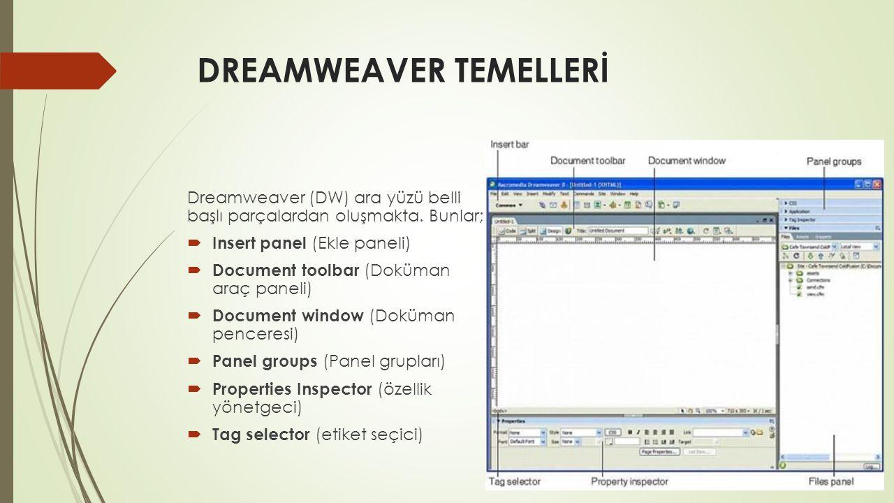 DREAMWEAVER TEMELLERİ Dreamweaver (DW) ara yüzü belli başlı parçalardan oluşmakta. Bunlar;  Insert panel (Ekle paneli)  Document toolbar (Doküman ar