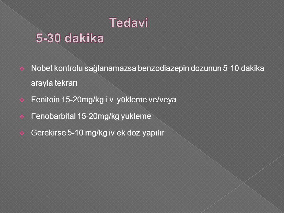  Nöbet kontrolü sağlanamazsa benzodiazepin dozunun 5-10 dakika arayla tekrarı  Fenitoin 15-20mg/kg i.v.
