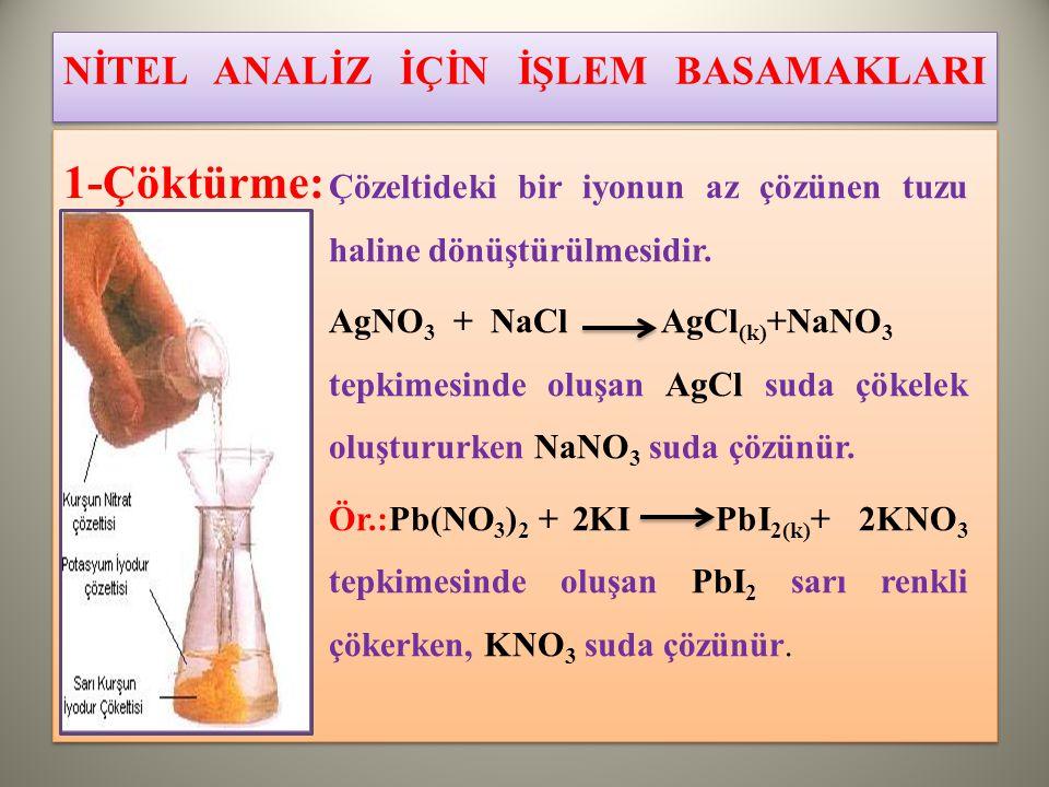NİTEL ANALİZ İÇİN İŞLEM BASAMAKLARI 1-Çöktürme: Çözeltideki bir iyonun az çözünen tuzu haline dönüştürülmesidir.