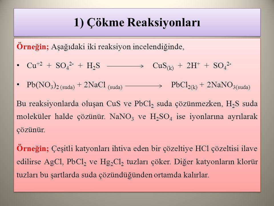 1) Çökme Reaksiyonları Örneğin; Aşağıdaki iki reaksiyon incelendiğinde, Cu +2 + SO 4 2- + H 2 S CuS (k) + 2H + + SO 4 2- Pb(NO 3 ) 2 (suda) + 2NaCl (suda) PbCl 2(k) + 2NaNO 3(suda) Bu reaksiyonlarda oluşan CuS ve PbCl 2 suda çözünmezken, H 2 S suda moleküler halde çözünür.
