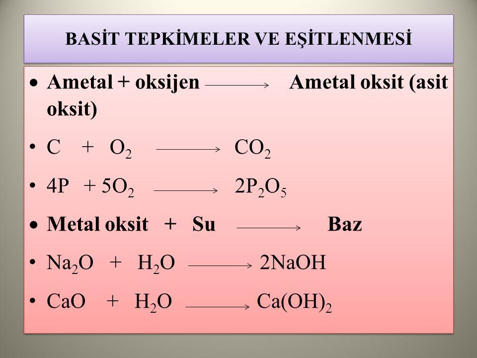 BASİT TEPKİMELER VE EŞİTLENMESİ  Ametal + oksijen Ametal oksit (asit oksit) C + O 2 CO 2 4P + 5O 2 2P 2 O 5  Metal oksit + Su Baz Na 2 O + H 2 O 2NaOH CaO + H 2 O Ca(OH) 2  Ametal + oksijen Ametal oksit (asit oksit) C + O 2 CO 2 4P + 5O 2 2P 2 O 5  Metal oksit + Su Baz Na 2 O + H 2 O 2NaOH CaO + H 2 O Ca(OH) 2