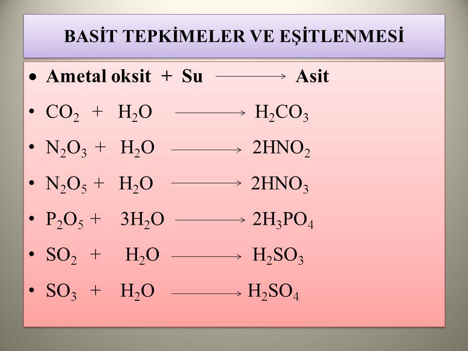 BASİT TEPKİMELER VE EŞİTLENMESİ  Ametal oksit + Su Asit CO 2 + H 2 O H 2 CO 3 N 2 O 3 + H 2 O 2HNO 2 N 2 O 5 + H 2 O 2HNO 3 P 2 O 5 + 3H 2 O 2H 3 PO 4 SO 2 + H 2 O H 2 SO 3 SO 3 + H 2 O H 2 SO 4  Ametal oksit + Su Asit CO 2 + H 2 O H 2 CO 3 N 2 O 3 + H 2 O 2HNO 2 N 2 O 5 + H 2 O 2HNO 3 P 2 O 5 + 3H 2 O 2H 3 PO 4 SO 2 + H 2 O H 2 SO 3 SO 3 + H 2 O H 2 SO 4