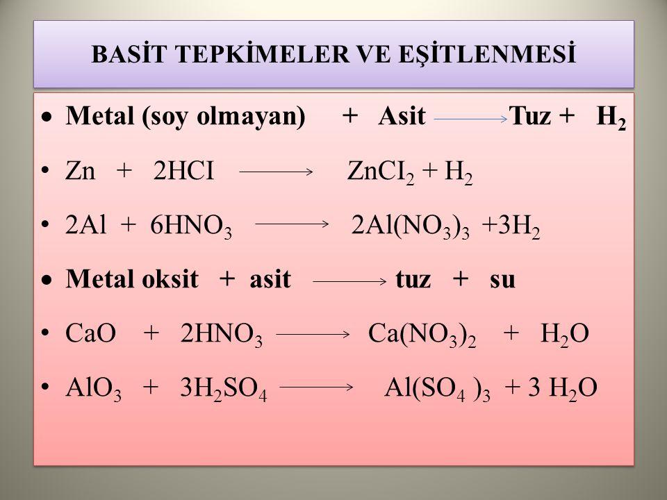 BASİT TEPKİMELER VE EŞİTLENMESİ  Metal (soy olmayan) + Asit Tuz + H 2 Zn + 2HCI ZnCI 2 + H 2 2Al + 6HNO 3 2Al(NO 3 ) 3 +3H 2  Metal oksit + asit tuz + su CaO + 2HNO 3 Ca(NO 3 ) 2 + H 2 O AlO 3 + 3H 2 SO 4 Al(SO 4 ) 3 + 3 H 2 O  Metal (soy olmayan) + Asit Tuz + H 2 Zn + 2HCI ZnCI 2 + H 2 2Al + 6HNO 3 2Al(NO 3 ) 3 +3H 2  Metal oksit + asit tuz + su CaO + 2HNO 3 Ca(NO 3 ) 2 + H 2 O AlO 3 + 3H 2 SO 4 Al(SO 4 ) 3 + 3 H 2 O