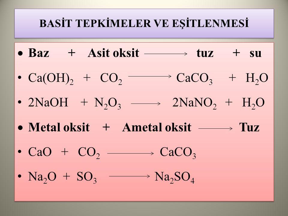 BASİT TEPKİMELER VE EŞİTLENMESİ  Baz + Asit oksit tuz + su Ca(OH) 2 + CO 2 CaCO 3 + H 2 O 2NaOH + N 2 O 3 2NaNO 2 + H 2 O  Metal oksit + Ametal oksit Tuz CaO + CO 2 CaCO 3 Na 2 O + SO 3 Na 2 SO 4  Baz + Asit oksit tuz + su Ca(OH) 2 + CO 2 CaCO 3 + H 2 O 2NaOH + N 2 O 3 2NaNO 2 + H 2 O  Metal oksit + Ametal oksit Tuz CaO + CO 2 CaCO 3 Na 2 O + SO 3 Na 2 SO 4