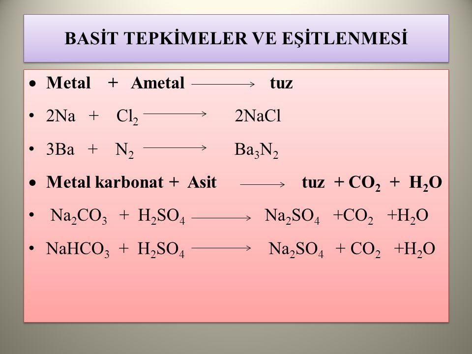 BASİT TEPKİMELER VE EŞİTLENMESİ  Metal + Ametal tuz 2Na + Cl 2 2NaCl 3Ba + N 2 Ba 3 N 2  Metal karbonat + Asit tuz + CO 2 + H 2 O Na 2 CO 3 + H 2 SO 4 Na 2 SO 4 +CO 2 +H 2 O NaHCO 3 + H 2 SO 4 Na 2 SO 4 + CO 2 +H 2 O  Metal + Ametal tuz 2Na + Cl 2 2NaCl 3Ba + N 2 Ba 3 N 2  Metal karbonat + Asit tuz + CO 2 + H 2 O Na 2 CO 3 + H 2 SO 4 Na 2 SO 4 +CO 2 +H 2 O NaHCO 3 + H 2 SO 4 Na 2 SO 4 + CO 2 +H 2 O