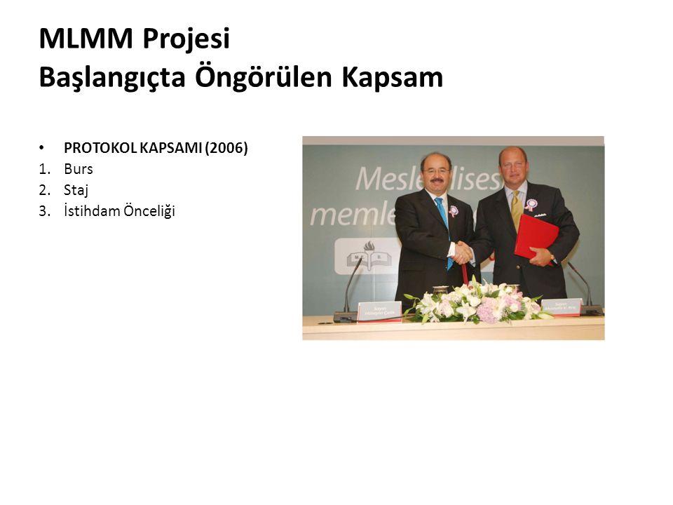 PROTOKOL KAPSAMI (2006) 1.Burs 2.Staj 3.İstihdam Önceliği MLMM Projesi Başlangıçta Öngörülen Kapsam