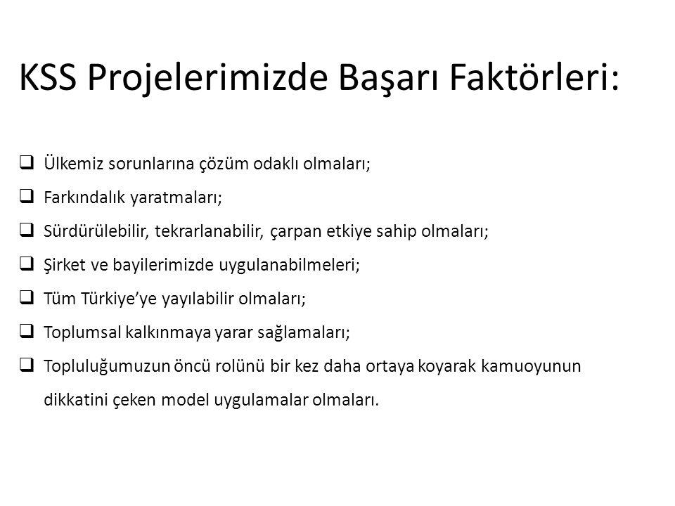 KSS Projelerimizde Başarı Faktörleri:  Ülkemiz sorunlarına çözüm odaklı olmaları;  Farkındalık yaratmaları;  Sürdürülebilir, tekrarlanabilir, çarpan etkiye sahip olmaları;  Şirket ve bayilerimizde uygulanabilmeleri;  Tüm Türkiye'ye yayılabilir olmaları;  Toplumsal kalkınmaya yarar sağlamaları;  Topluluğumuzun öncü rolünü bir kez daha ortaya koyarak kamuoyunun dikkatini çeken model uygulamalar olmaları.